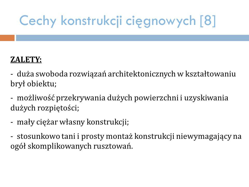Cechy konstrukcji cięgnowych [8]